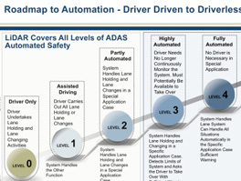 Roadmap-to-Automation