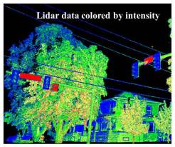 Lidar Intensity Information: A Review of Applications and Processing