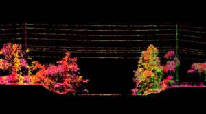 SAM point cloud image