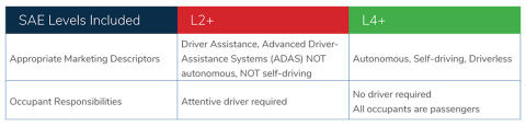 vehicle autonomy