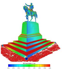 Laser Scanned Statue of George Washington from Matt O'Banion