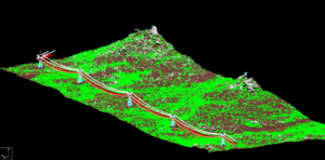 Image of Power Transmission Corridor